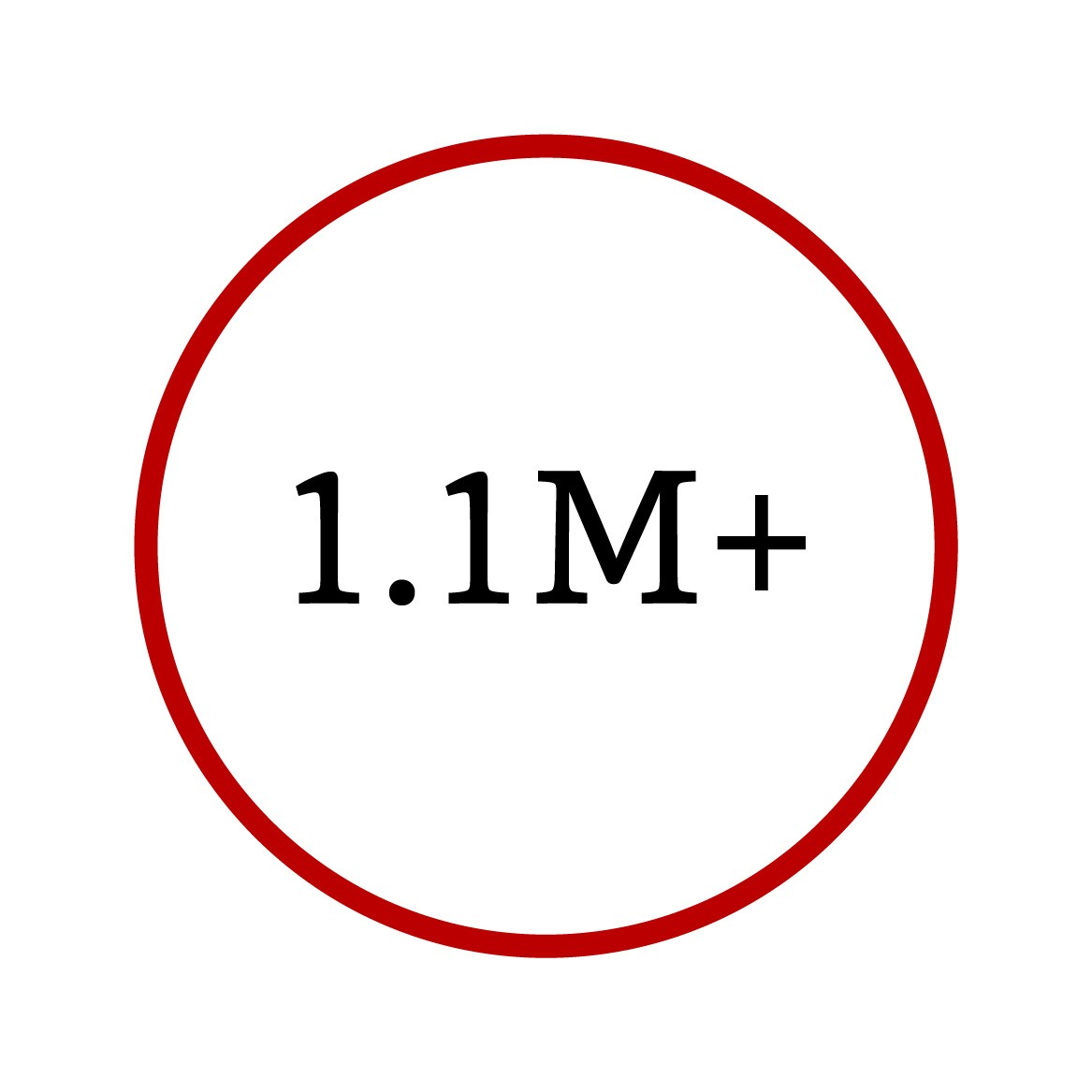graphic of circle with text inside, one-point-one million plus